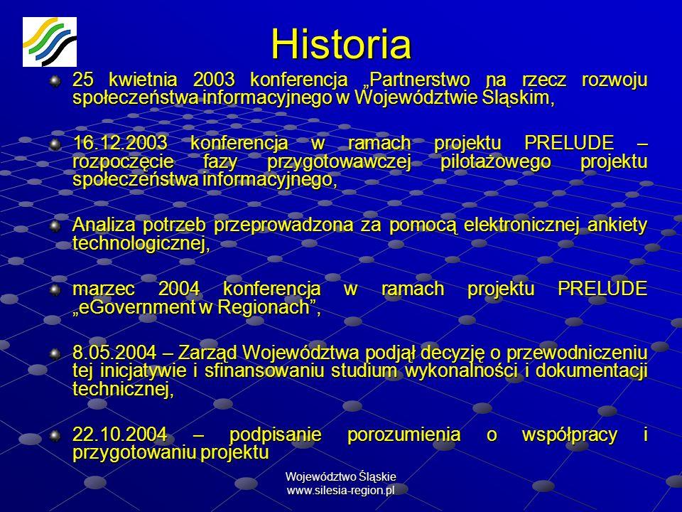 Województwo Śląskie www.silesia-region.pl