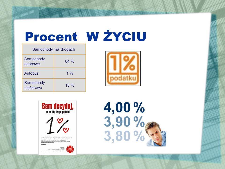 Procent W ŻYCIU Samochody na drogach Samochody osobowe 84 % Autobus
