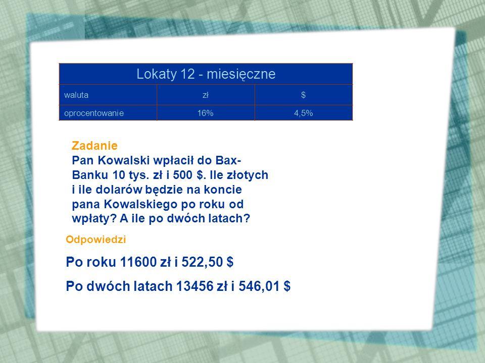 Lokaty 12 - miesięczne Po roku 11600 zł i 522,50 $