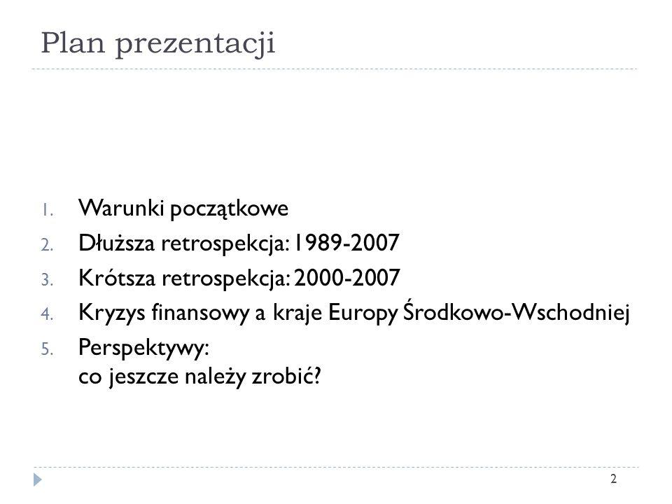 Plan prezentacji Warunki początkowe Dłuższa retrospekcja: 1989-2007