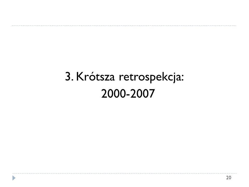 3. Krótsza retrospekcja: 2000-2007