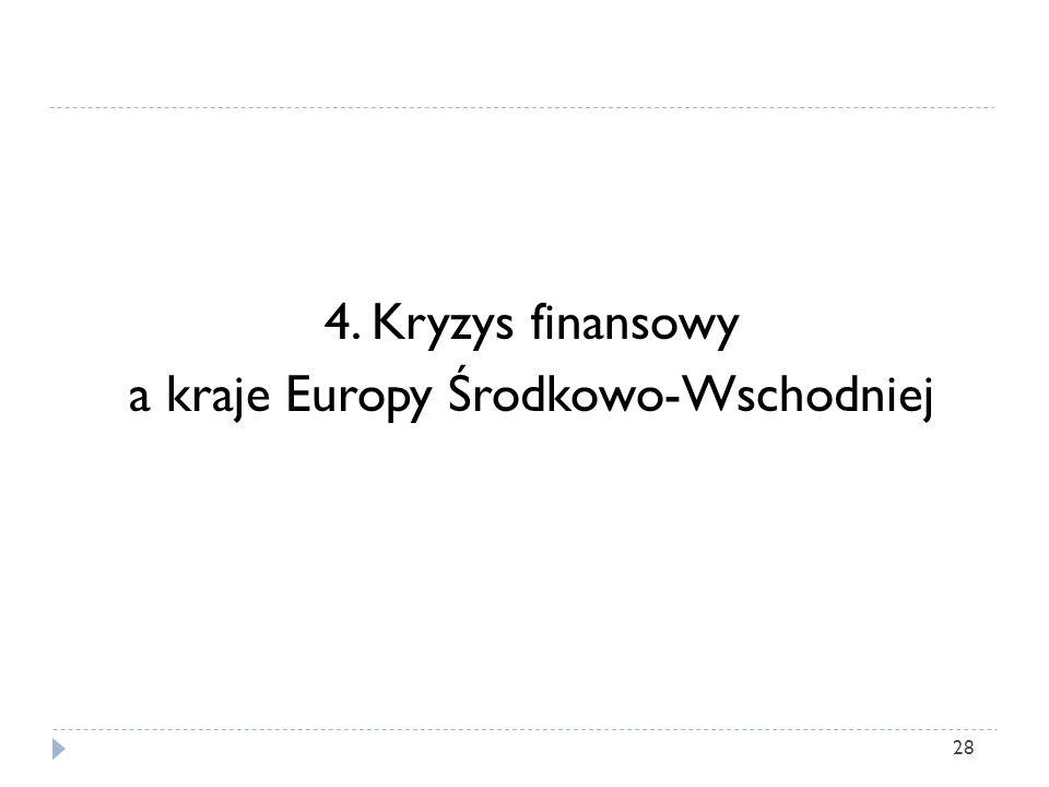 4. Kryzys finansowy a kraje Europy Środkowo-Wschodniej