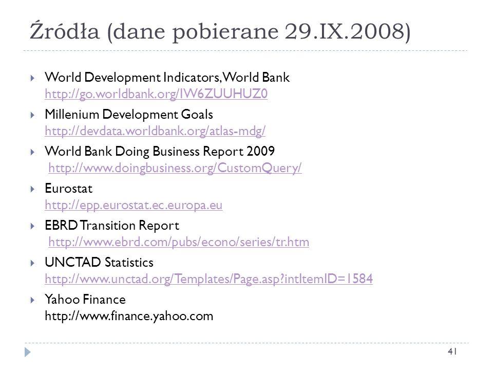 Źródła (dane pobierane 29.IX.2008)