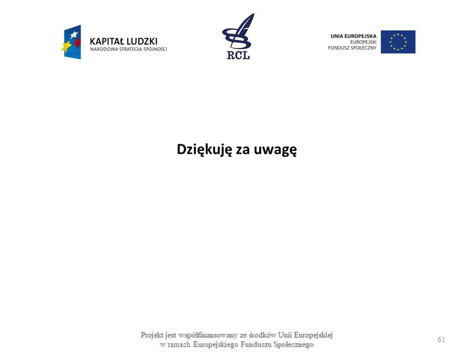 Dziękuję za uwagę Projekt jest współfinansowany ze środków Unii Europejskiej w ramach Europejskiego Funduszu Społecznego.
