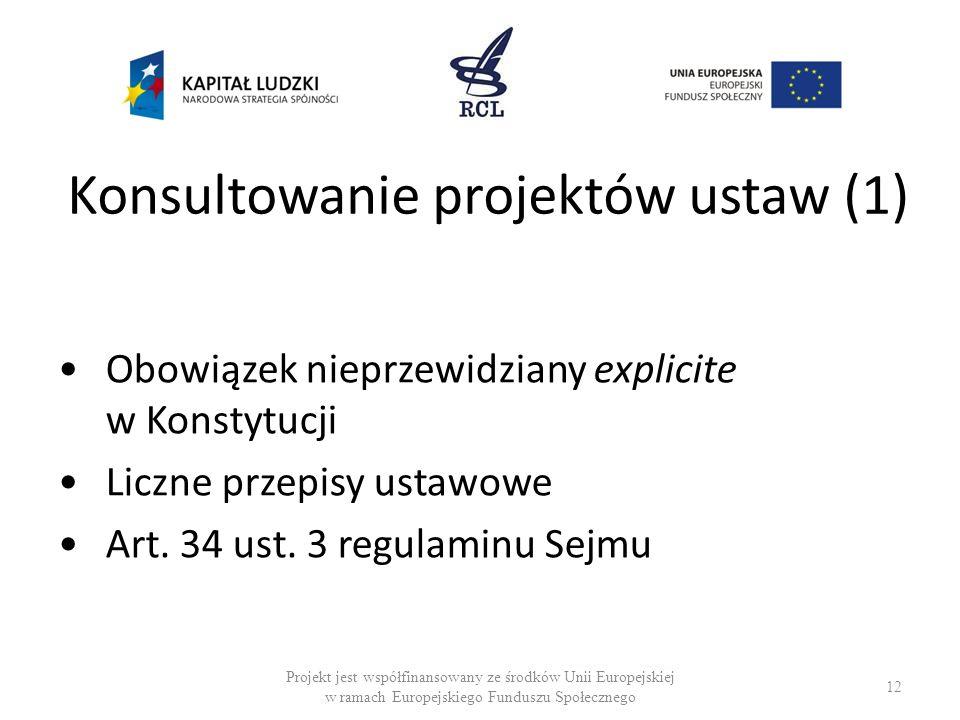 Konsultowanie projektów ustaw (1)