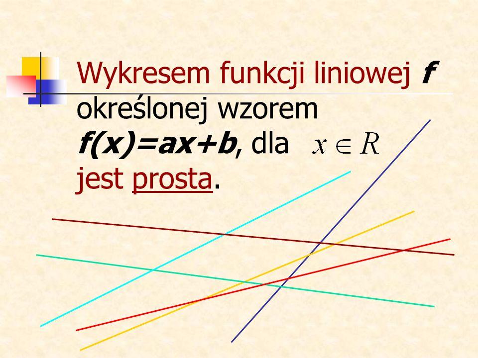 Wykresem funkcji liniowej f określonej wzorem f(x)=ax+b, dla jest prosta.