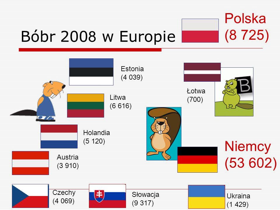 Bóbr 2008 w Europie Polska (8 725) Niemcy (53 602) Estonia (4 039)