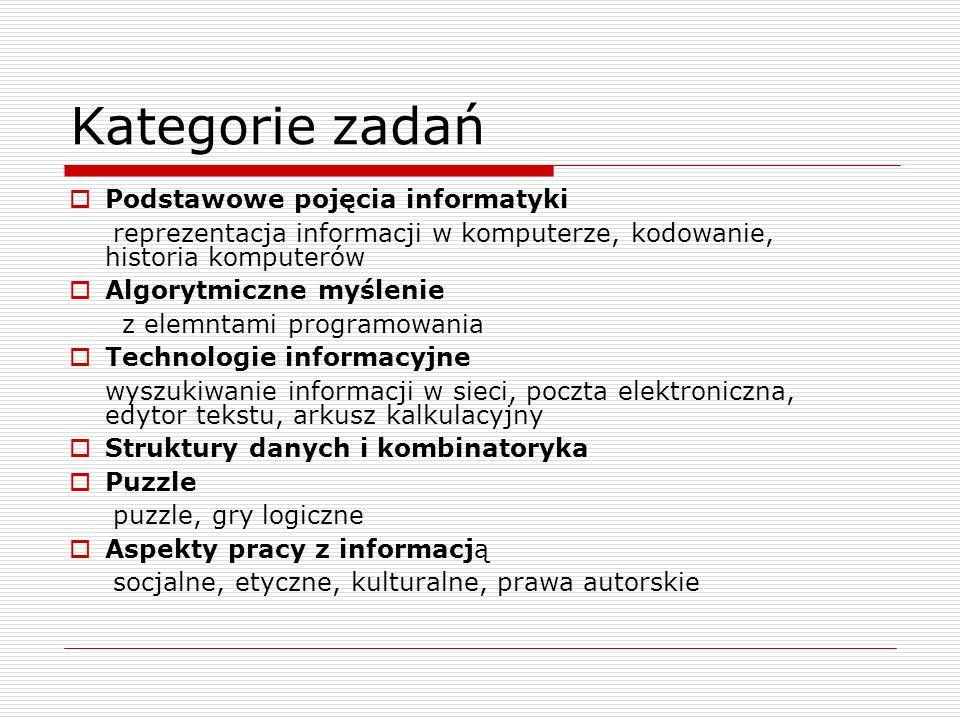 Kategorie zadań Podstawowe pojęcia informatyki