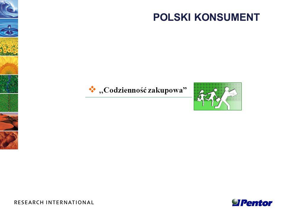 """POLSKI KONSUMENT """"Codzienność zakupowa"""