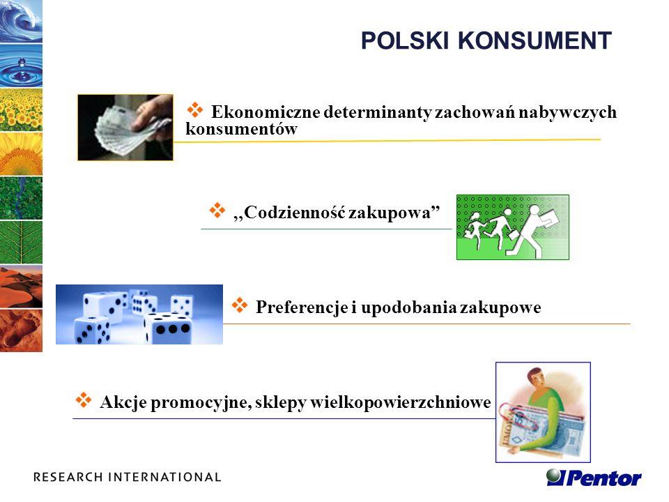 """POLSKI KONSUMENT Ekonomiczne determinanty zachowań nabywczych konsumentów. """"Codzienność zakupowa Preferencje i upodobania zakupowe."""