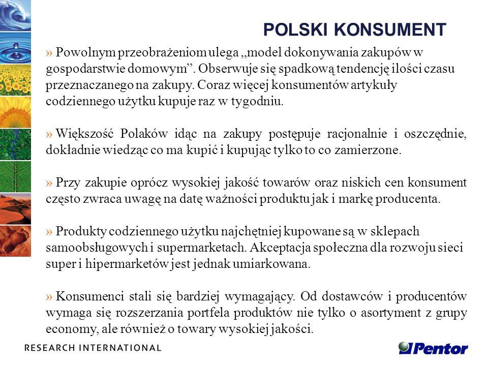 POLSKI KONSUMENT