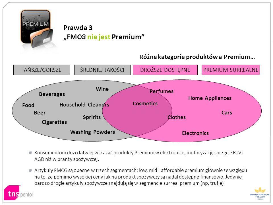 """Prawda 3 """"FMCG nie jest Premium"""
