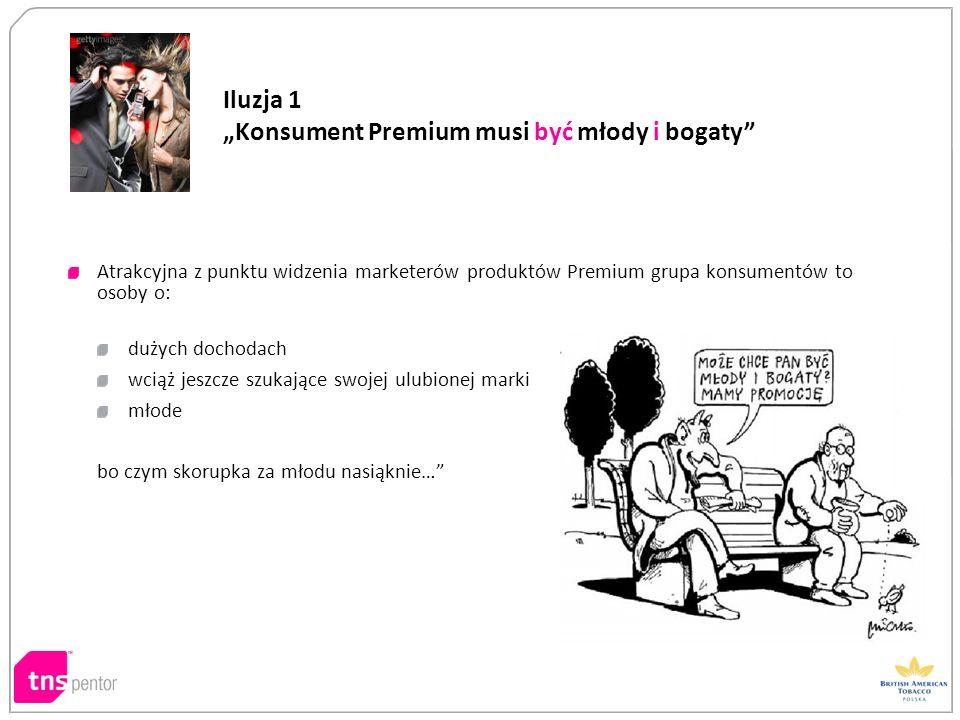 "Iluzja 1 ""Konsument Premium musi być młody i bogaty"