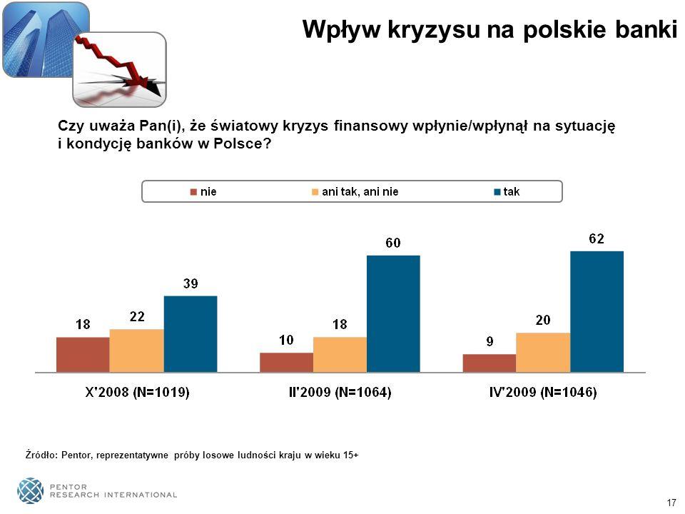 Wpływ kryzysu na polskie banki