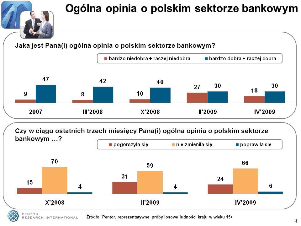 Ogólna opinia o polskim sektorze bankowym