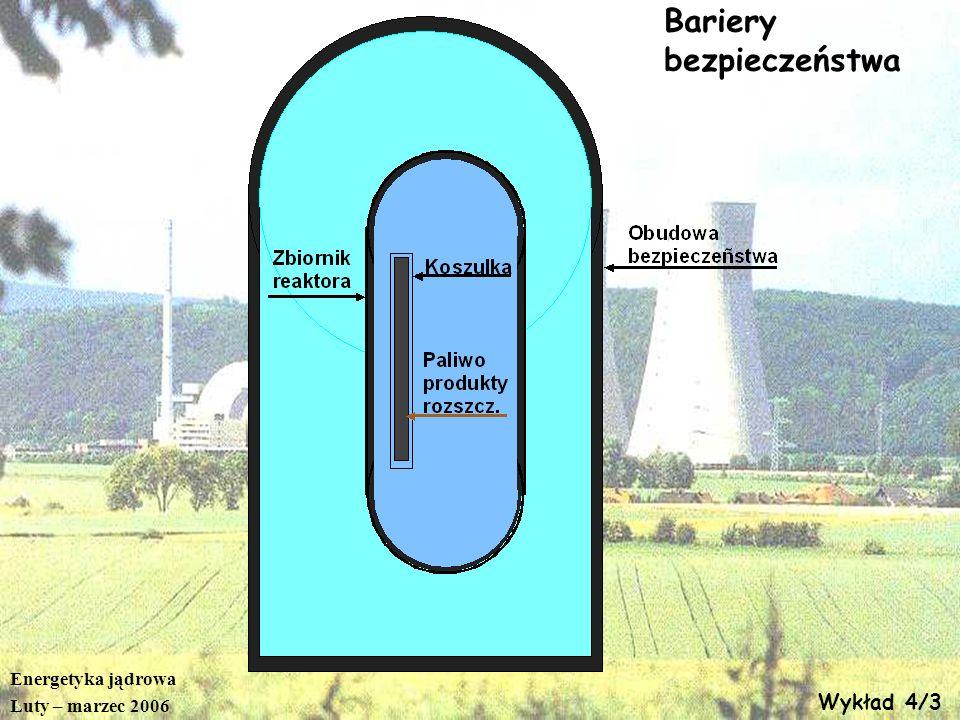Bariery bezpieczeństwa Wykład 4/3 Energetyka jądrowa