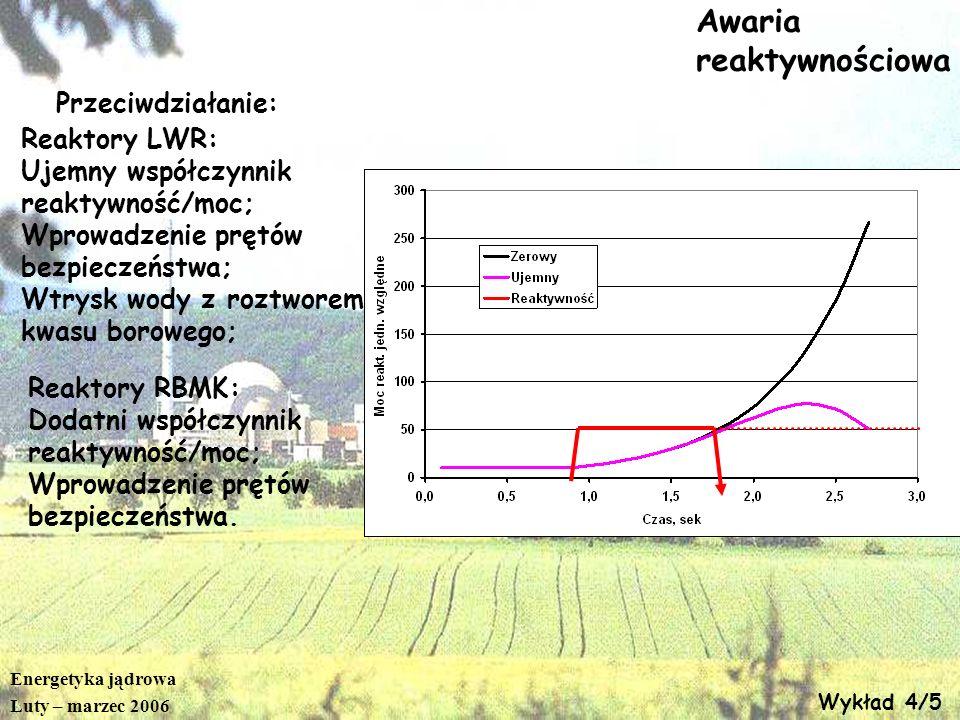 Awaria reaktywnościowa Przeciwdziałanie: Reaktory LWR: