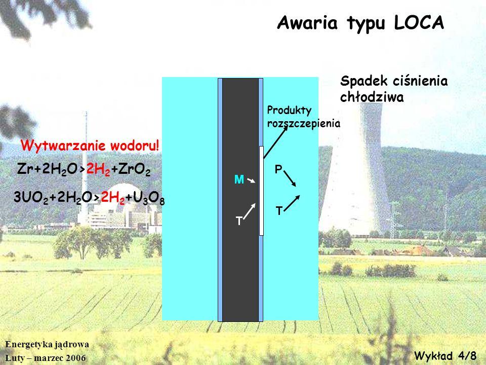 Awaria typu LOCA Spadek ciśnienia chłodziwa Wytwarzanie wodoru!