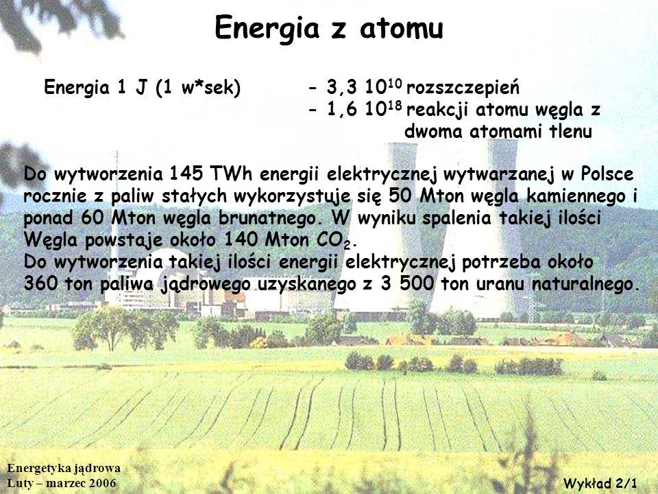 Energia z atomu Energia 1 J (1 w*sek) - 3,3 1010 rozszczepień