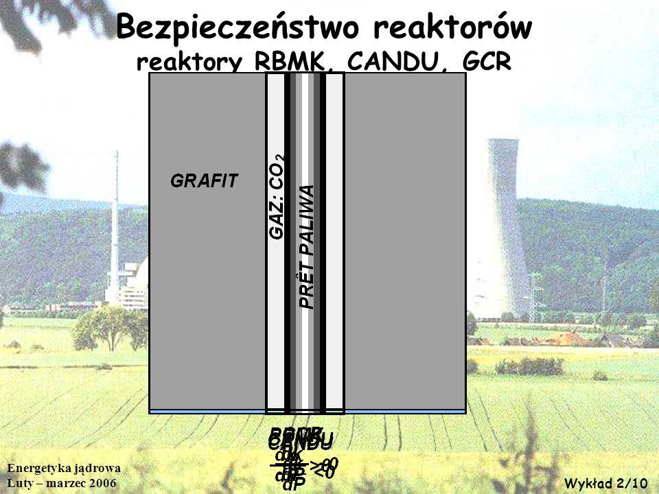 Bezpieczeństwo reaktorów reaktory RBMK, CANDU, GCR