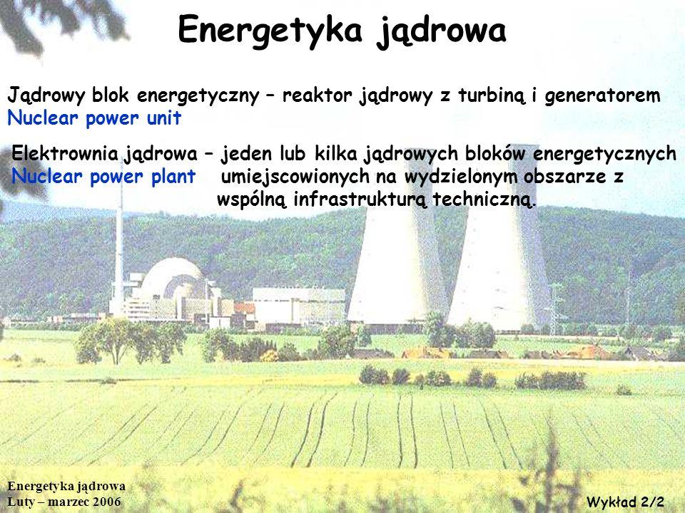 Energetyka jądrowa Jądrowy blok energetyczny – reaktor jądrowy z turbiną i generatorem. Nuclear power unit.