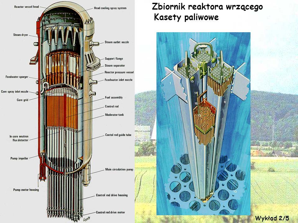 Zbiornik reaktora wrzącego Kasety paliwowe