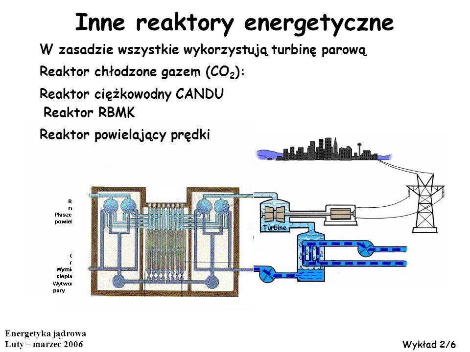 Inne reaktory energetyczne
