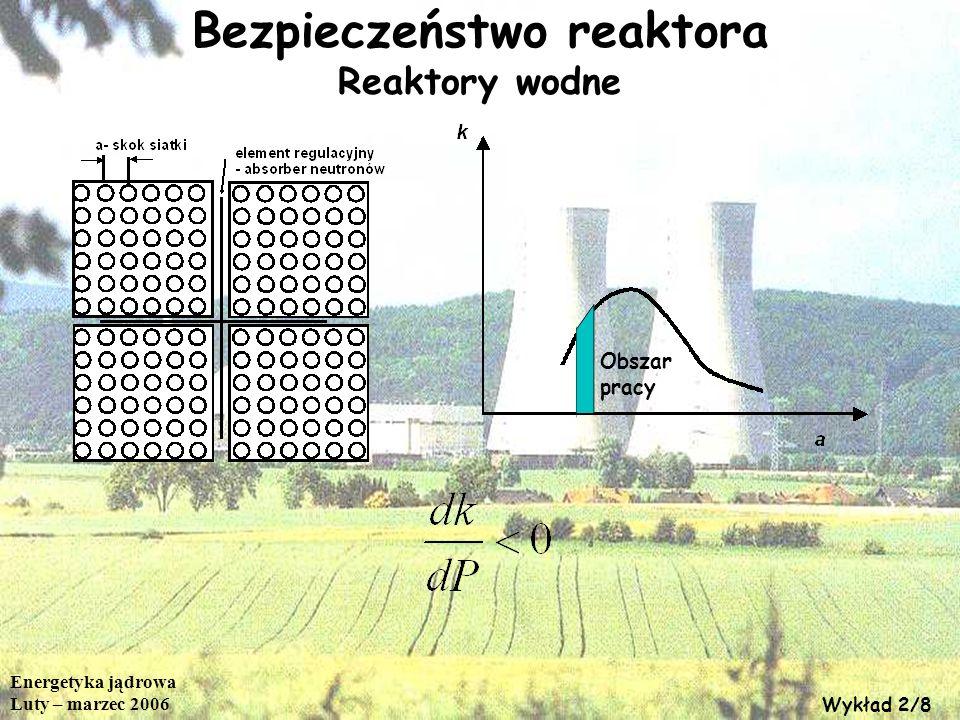 Bezpieczeństwo reaktora Reaktory wodne