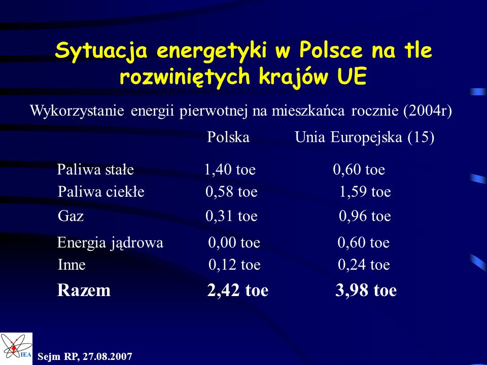 Sytuacja energetyki w Polsce na tle rozwiniętych krajów UE