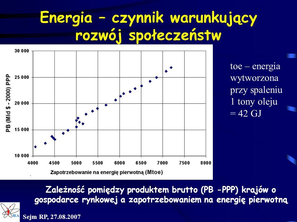 Energia – czynnik warunkujący rozwój społeczeństw