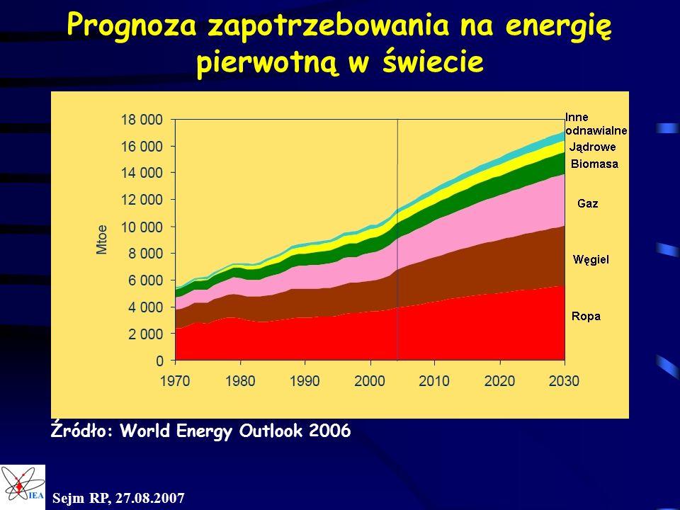 Prognoza zapotrzebowania na energię pierwotną w świecie