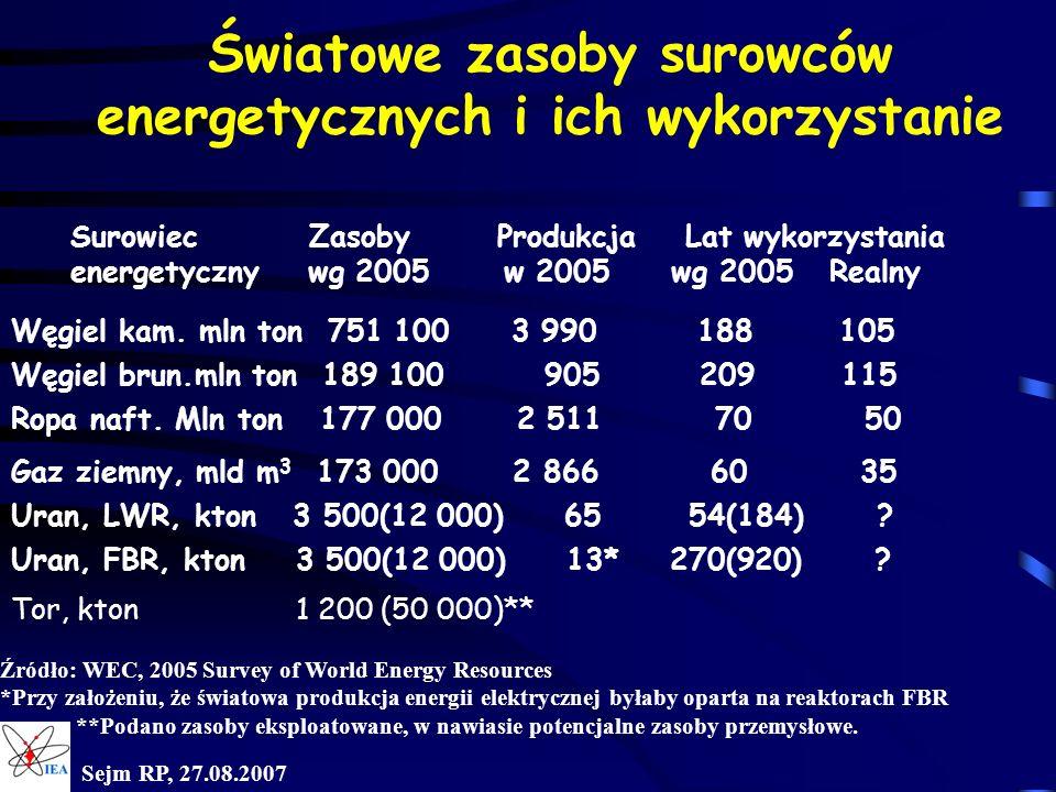 Światowe zasoby surowców energetycznych i ich wykorzystanie