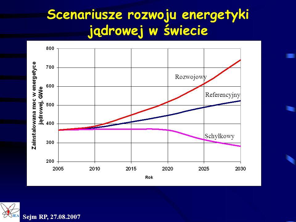 Scenariusze rozwoju energetyki jądrowej w świecie