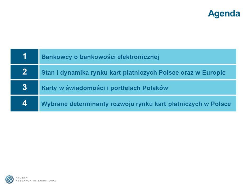 Agenda 1 2 3 4 Bankowcy o bankowości elektronicznej