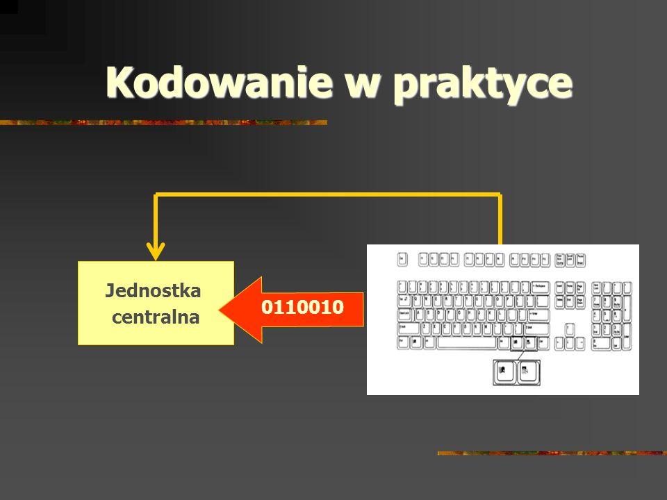 Kodowanie w praktyce Jednostka centralna 0110010