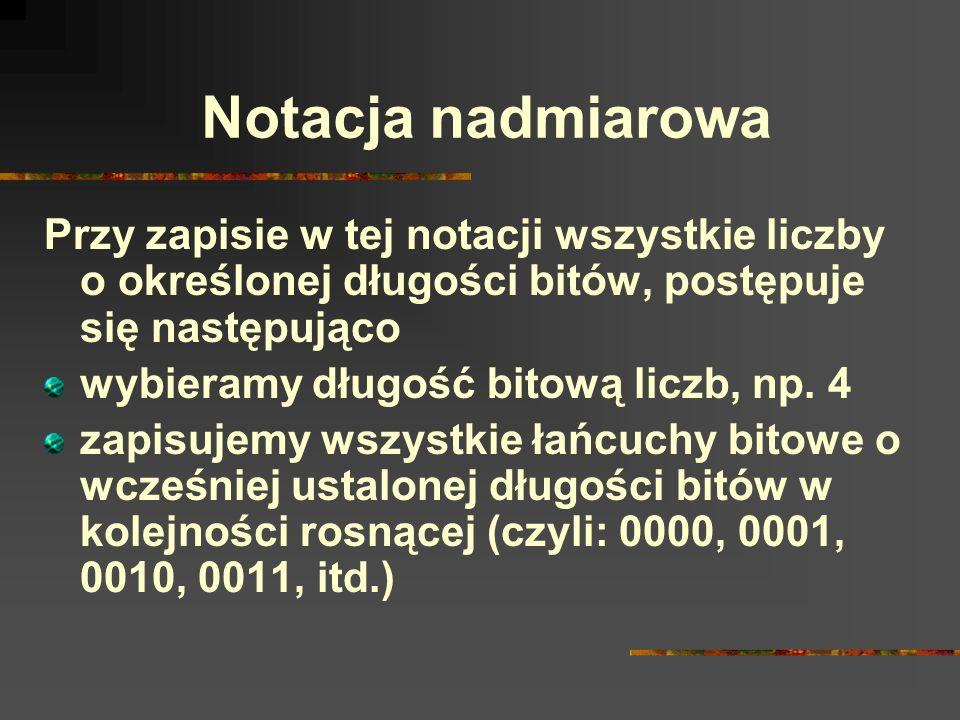 Notacja nadmiarowa Przy zapisie w tej notacji wszystkie liczby o określonej długości bitów, postępuje się następująco.