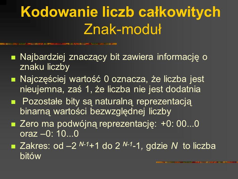 Kodowanie liczb całkowitych Znak-moduł