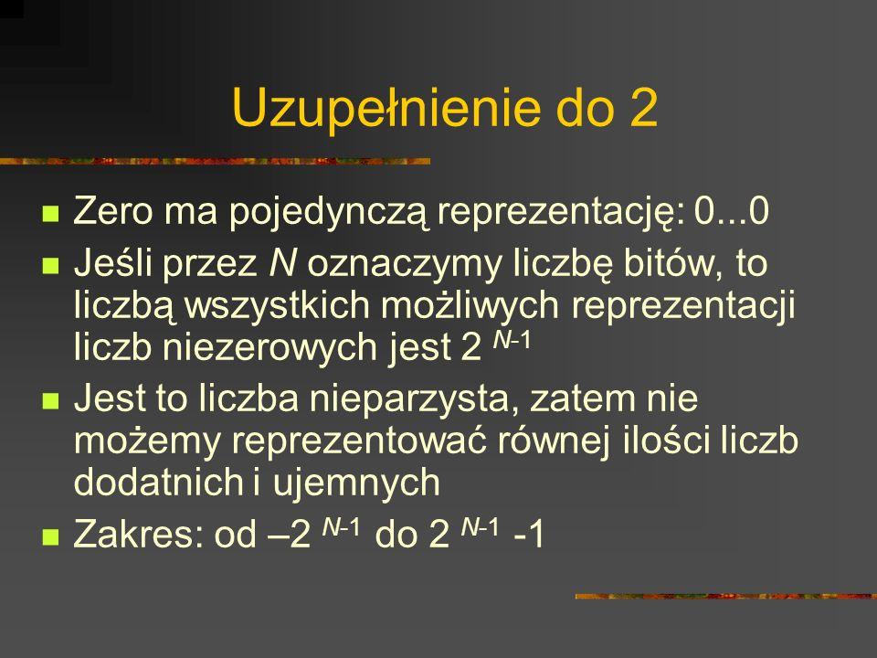 Uzupełnienie do 2 Zero ma pojedynczą reprezentację: 0...0