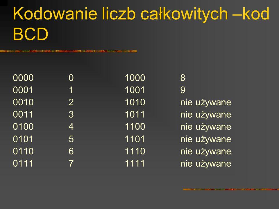 Kodowanie liczb całkowitych –kod BCD