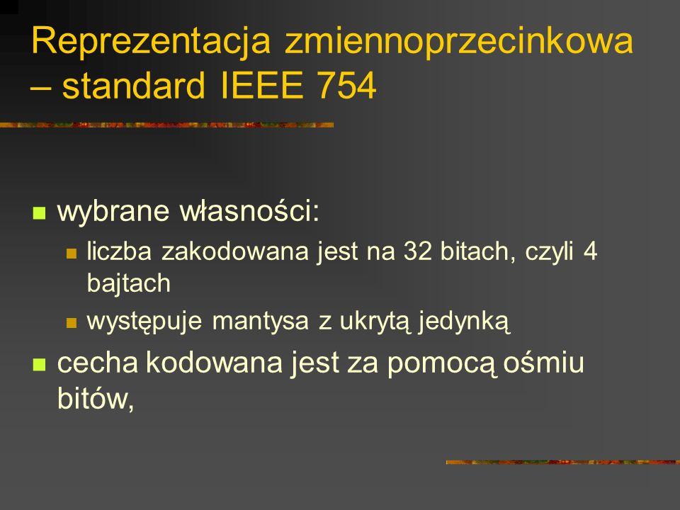 Reprezentacja zmiennoprzecinkowa – standard IEEE 754