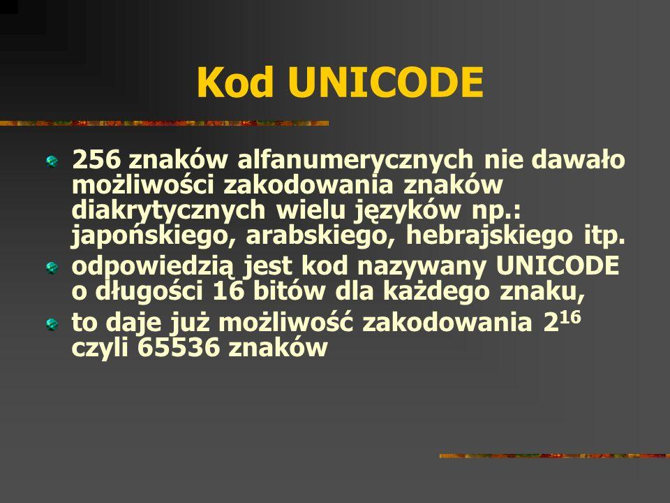 Kod UNICODE