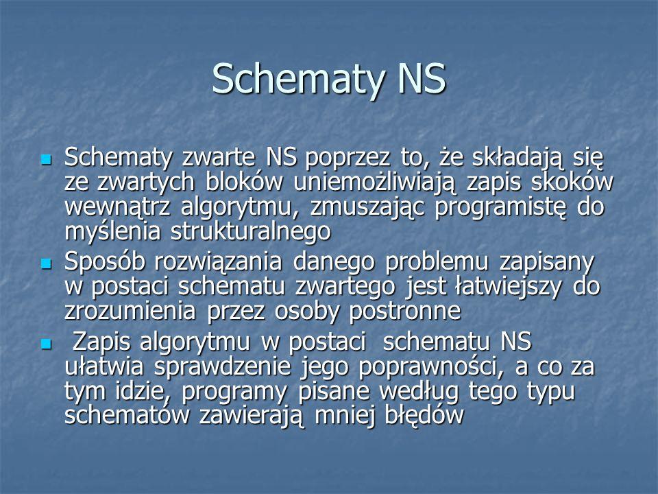 Schematy NS