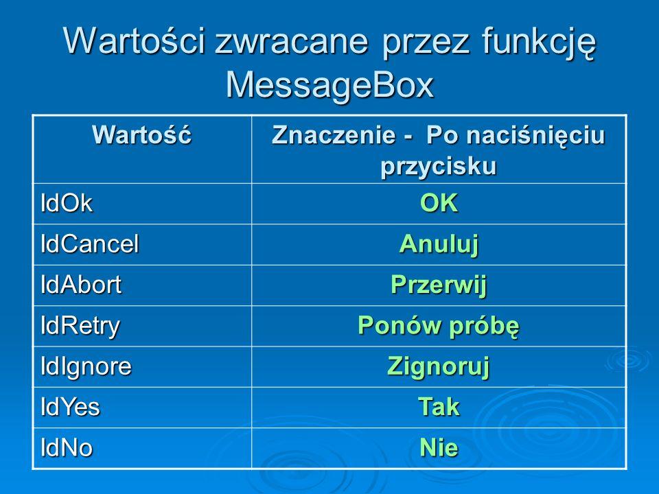 Wartości zwracane przez funkcję MessageBox