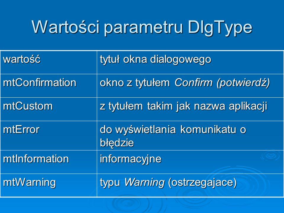 Wartości parametru DlgType
