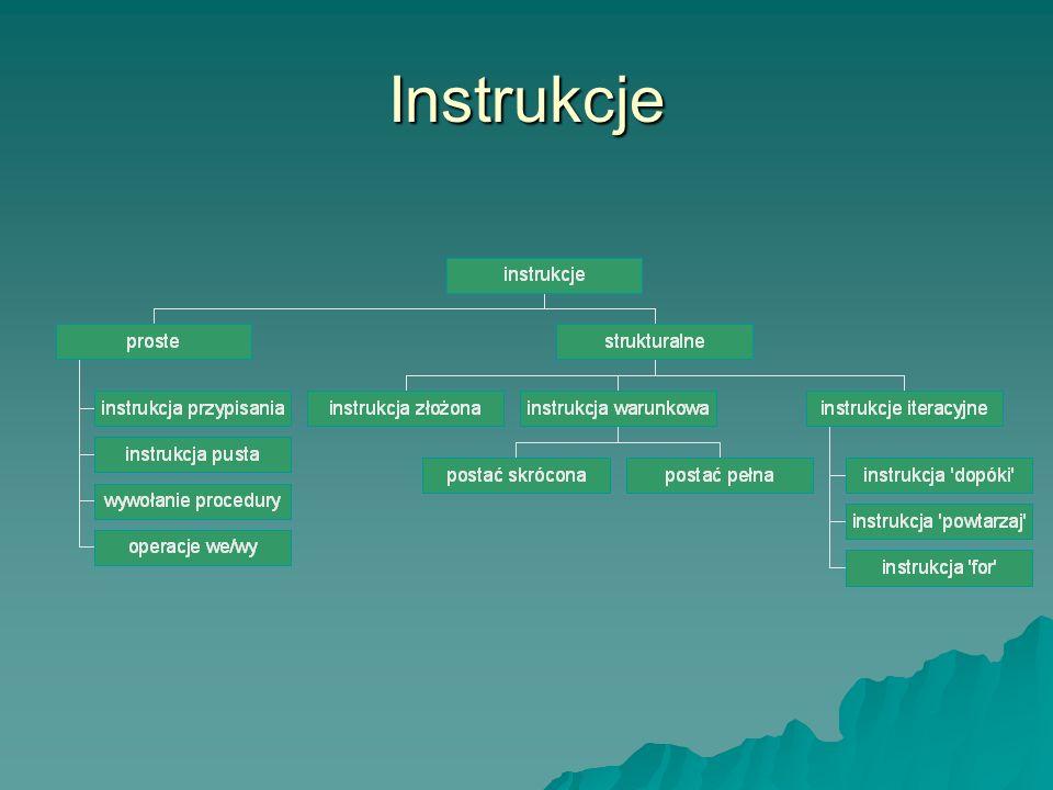 Instrukcje
