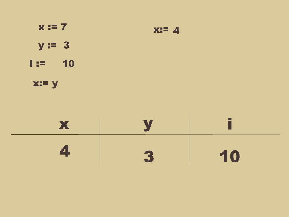 y x i 4 3 3 10 7 x := 7 x:=x+1 3+1 4 y := 3 I := 7 x 10 + 3 y x:= y