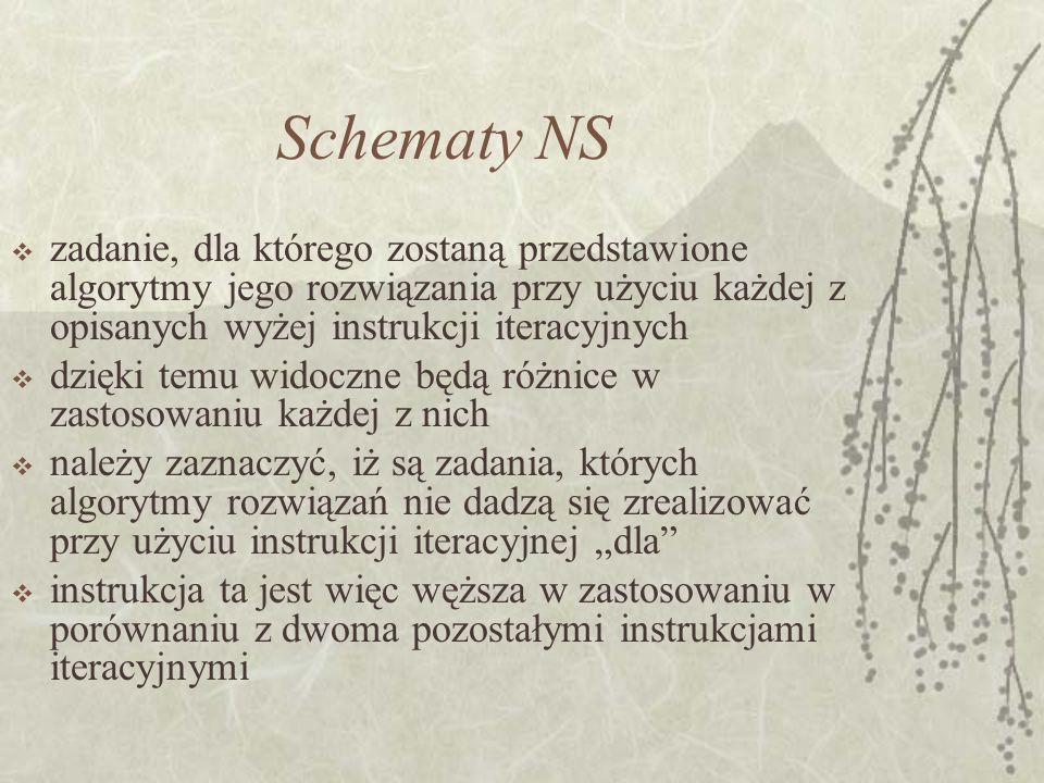 Schematy NS zadanie, dla którego zostaną przedstawione algorytmy jego rozwiązania przy użyciu każdej z opisanych wyżej instrukcji iteracyjnych.