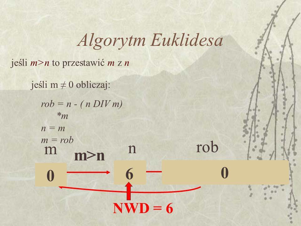 Algorytm Euklidesa rob m n m>n 12 18 12 6 12-(12div6)*6 18 12 6