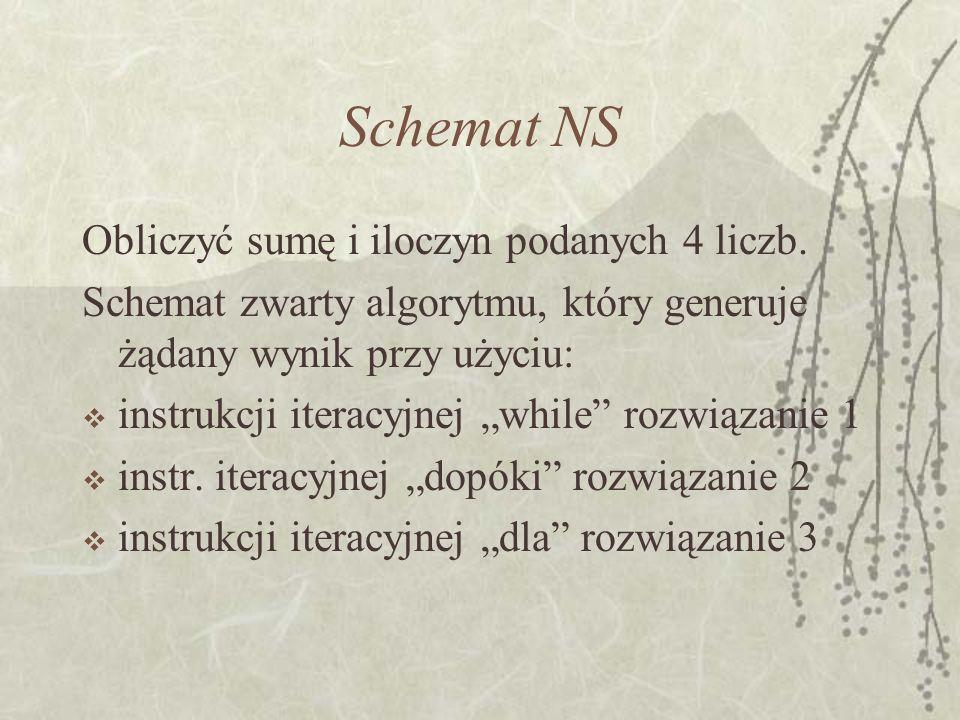 Schemat NS Obliczyć sumę i iloczyn podanych 4 liczb.
