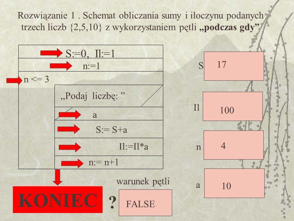 """Rozwiązanie 1 . Schemat obliczania sumy i iloczynu podanych trzech liczb {2,5,10} z wykorzystaniem pętli """"podczas gdy"""